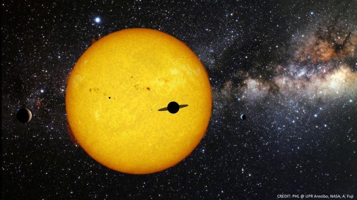 Sun and Saturn combination